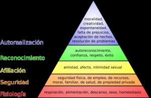 piramide-maslow[1]
